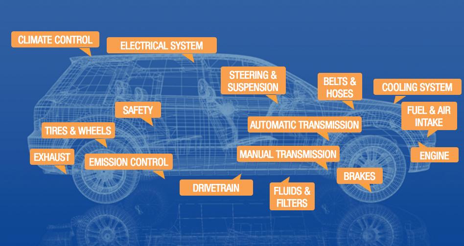 service guide auto repairs