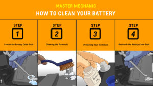 How to Clean Car Battery
