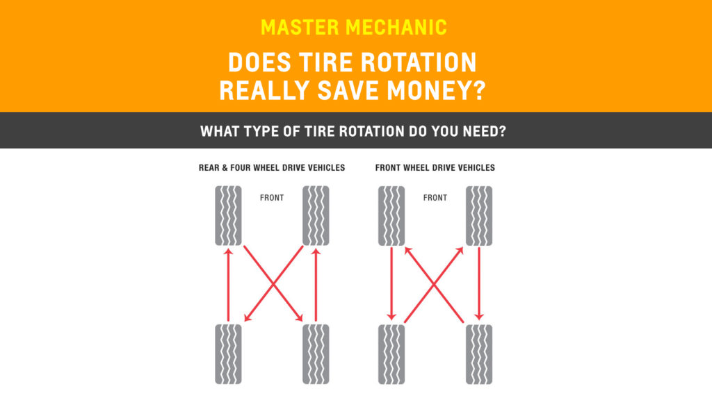 How Often To Rotate Tires >> Does Rotating Your Tires Save You Money? | Master Mechanic